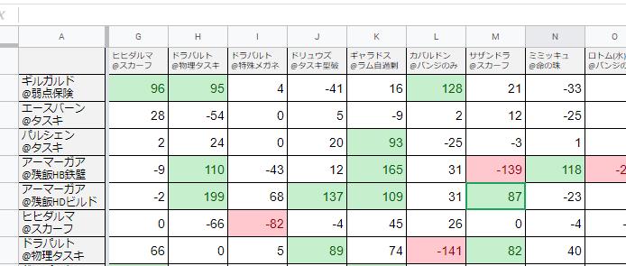 f:id:shingaryu:20200216003139p:plain