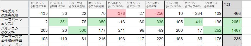f:id:shingaryu:20200216014016p:plain