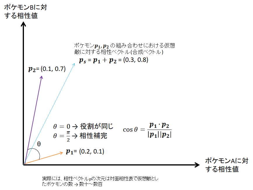 f:id:shingaryu:20200224064952p:plain
