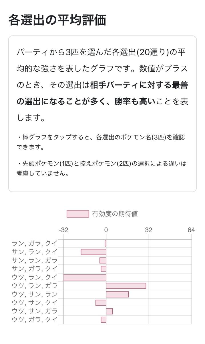 f:id:shingaryu:20201110080652j:plain