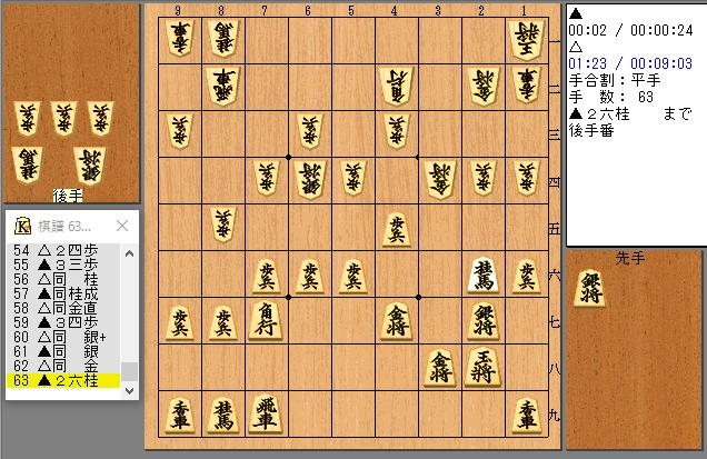 f:id:shingenshogi:20160810205438j:plain