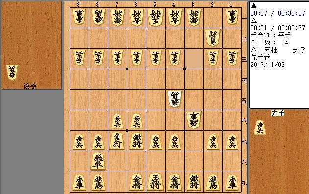 f:id:shingenshogi:20171106205156j:plain