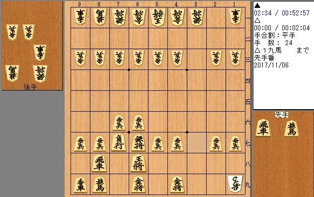 f:id:shingenshogi:20171106211144j:plain
