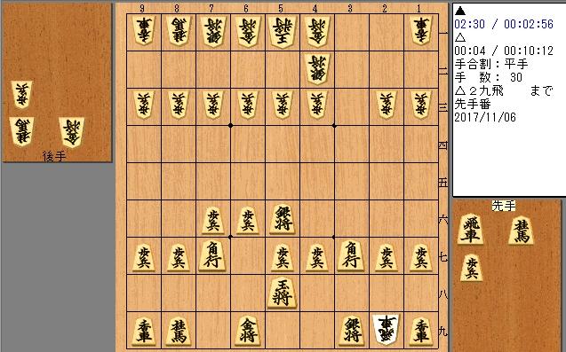 f:id:shingenshogi:20171107204154j:plain