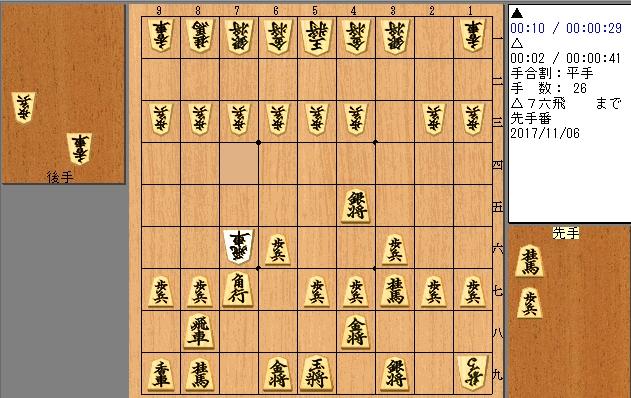 f:id:shingenshogi:20171107213747j:plain
