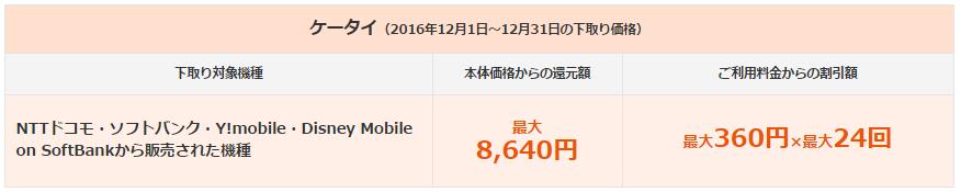 f:id:shingo-sakuragi:20161230040755p:plain
