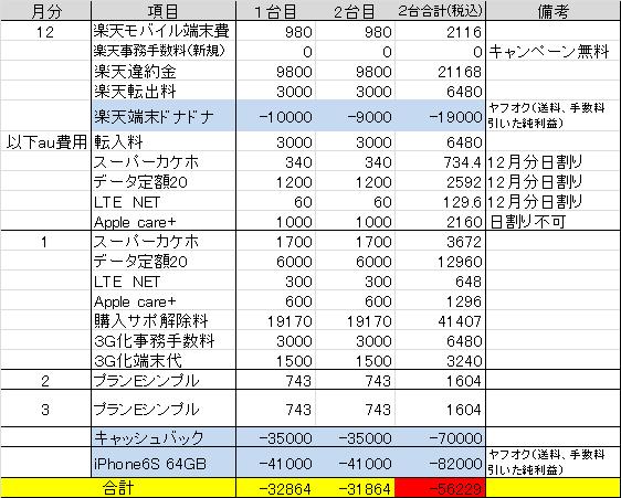 f:id:shingo-sakuragi:20161230040825p:plain