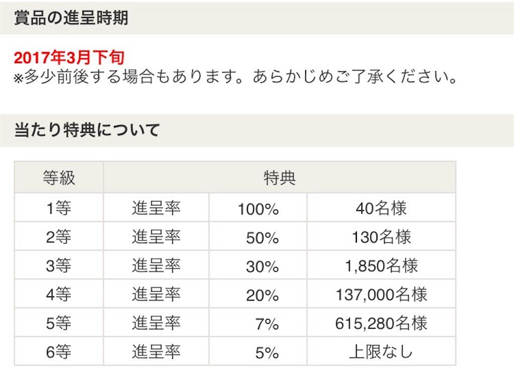 f:id:shingo-sakuragi:20170120004439j:image