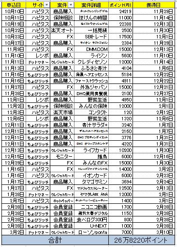 f:id:shingo-sakuragi:20170321005703p:plain