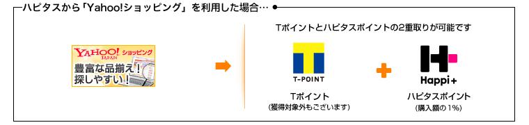 f:id:shingo-sakuragi:20170409234016p:plain