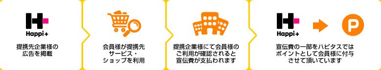 f:id:shingo-sakuragi:20170409234056p:plain