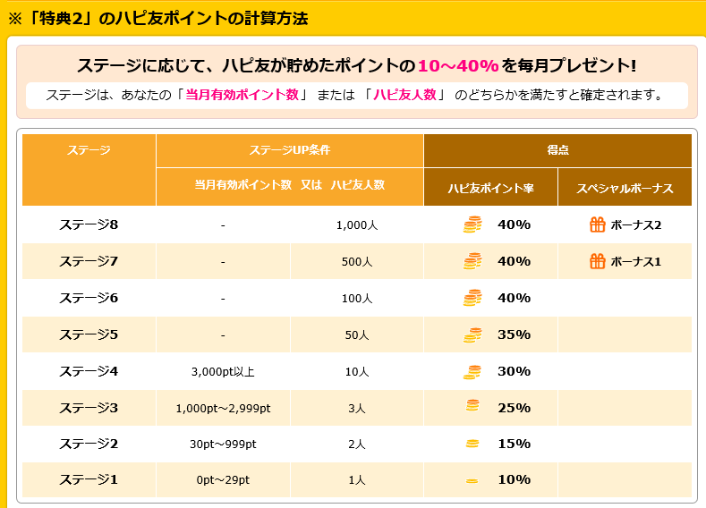 f:id:shingo-sakuragi:20170409234221p:plain