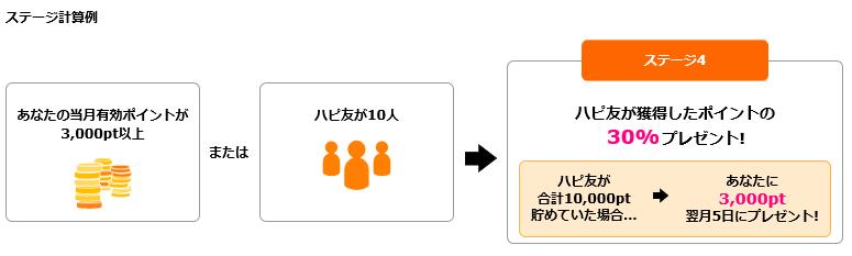 f:id:shingo-sakuragi:20170409234349p:plain
