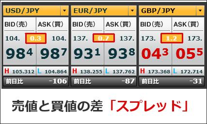 f:id:shingo-sakuragi:20170410001357p:plain