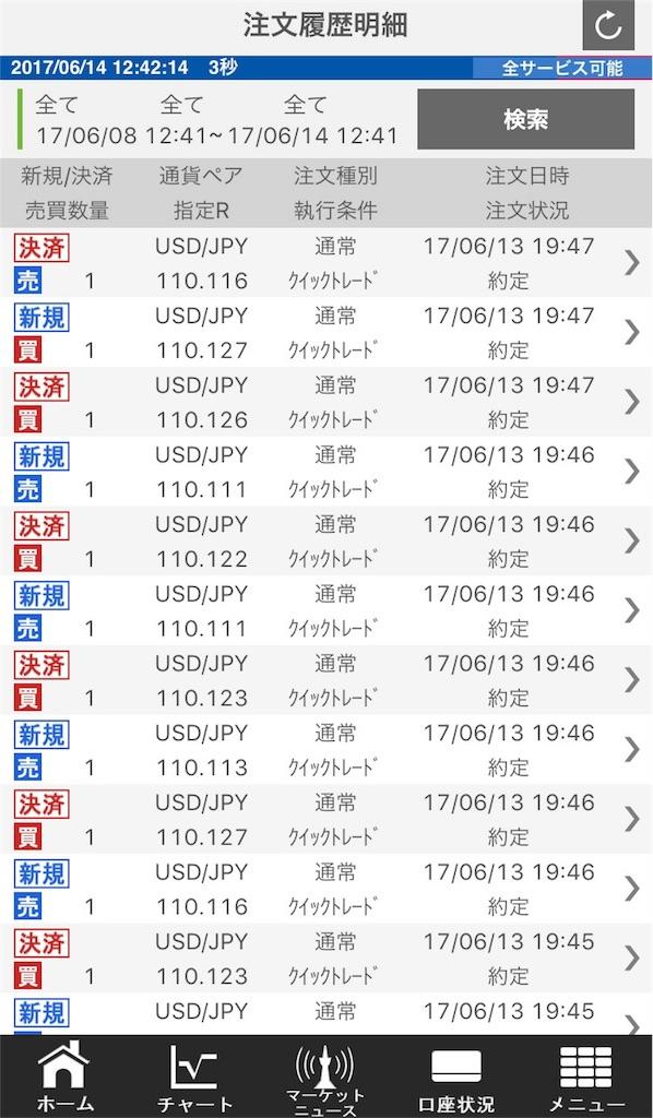 f:id:shingo-sakuragi:20170615233030j:image