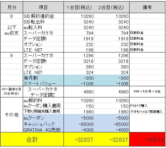 f:id:shingo-sakuragi:20170813233038p:plain