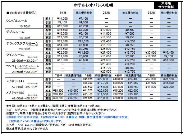 f:id:shingo-sakuragi:20171009002042p:plain