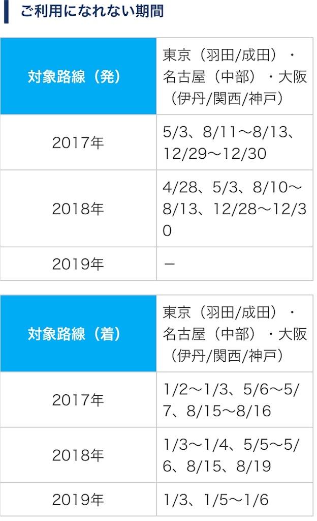 f:id:shingo-sakuragi:20171203022524j:image