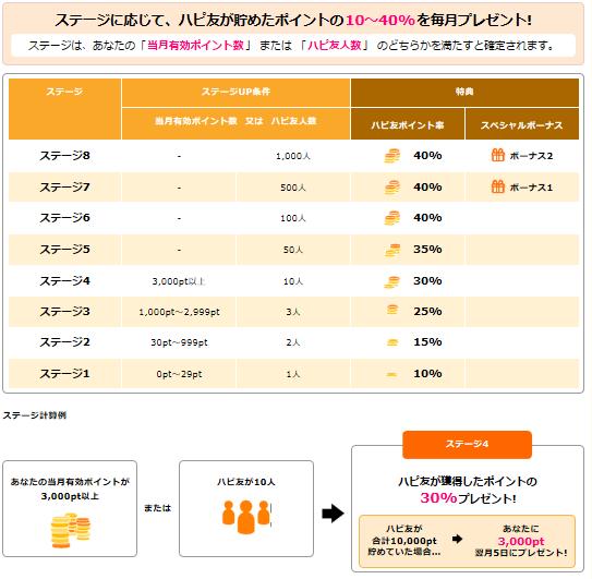 f:id:shingo-sakuragi:20171220010250p:plain