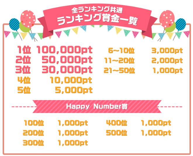 f:id:shingo-sakuragi:20171220010347p:plain