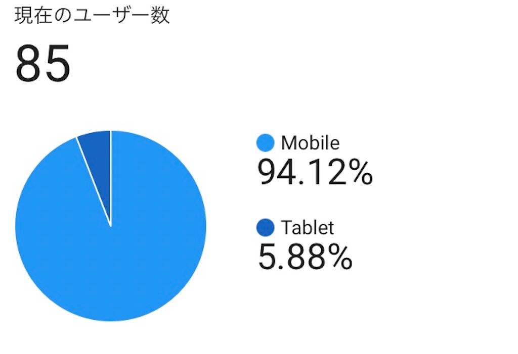 f:id:shingo-sakuragi:20180107035126j:image
