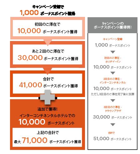 f:id:shingo-sakuragi:20180223204231p:plain