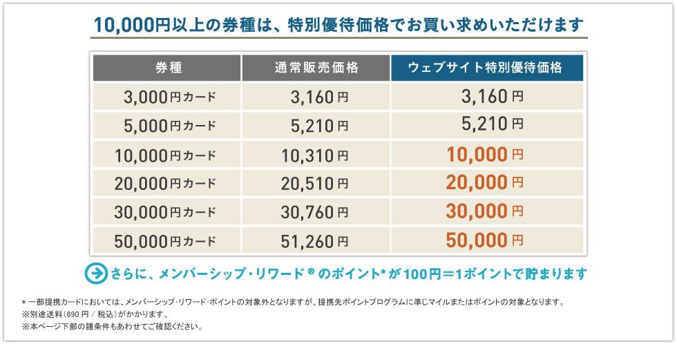 f:id:shingo-sakuragi:20180223222035j:plain