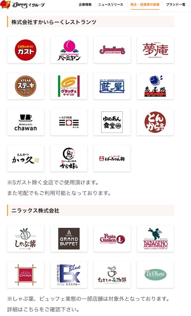 f:id:shingo-sakuragi:20180319083009j:image