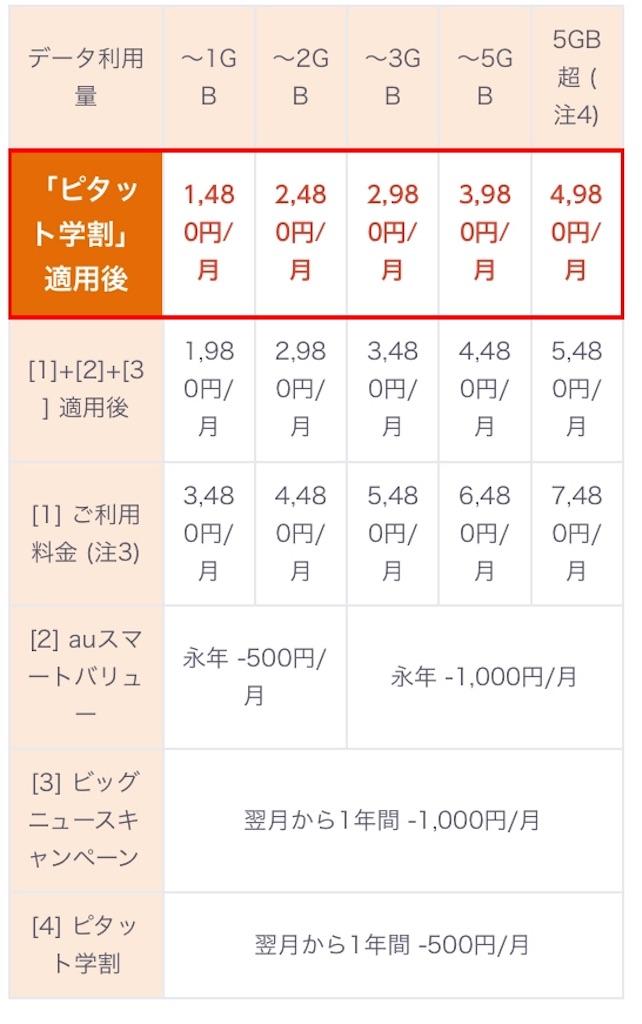 f:id:shingo-sakuragi:20180323211301j:image