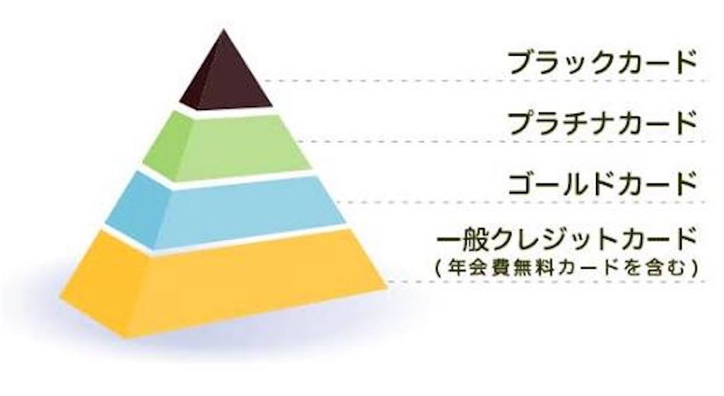 f:id:shingo-sakuragi:20180408002303j:image