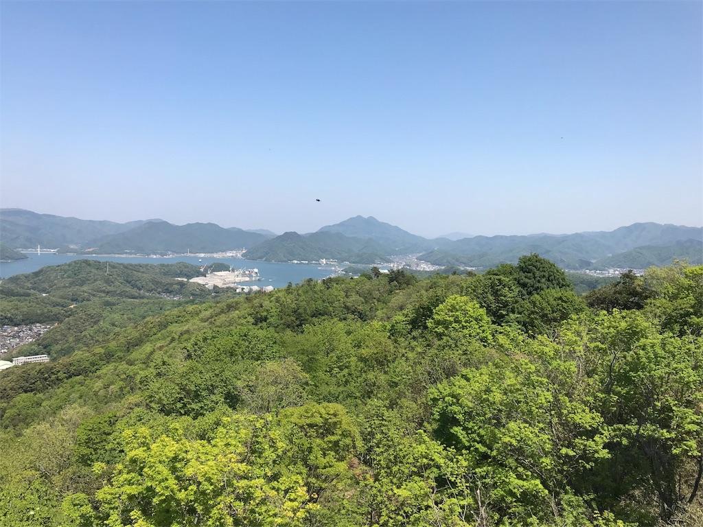 f:id:shingo-sakuragi:20180501224939j:image