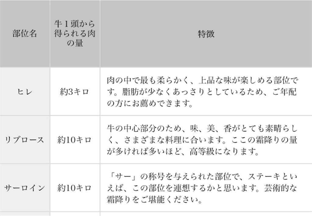 f:id:shingo-sakuragi:20180510224456j:image