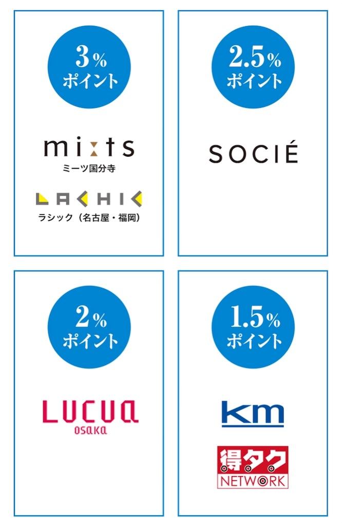 f:id:shingo-sakuragi:20180704003943j:image