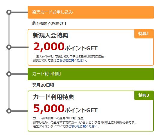 f:id:shingo-sakuragi:20180719232658p:plain