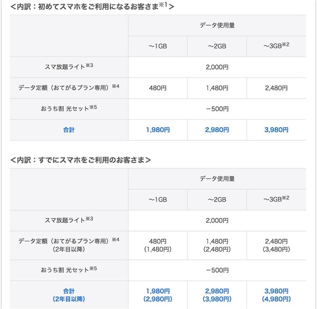 f:id:shingo-sakuragi:20180723074749j:image