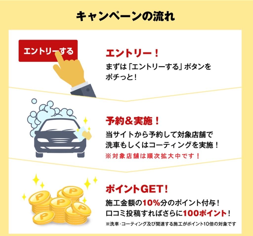 f:id:shingo-sakuragi:20181113213500j:image