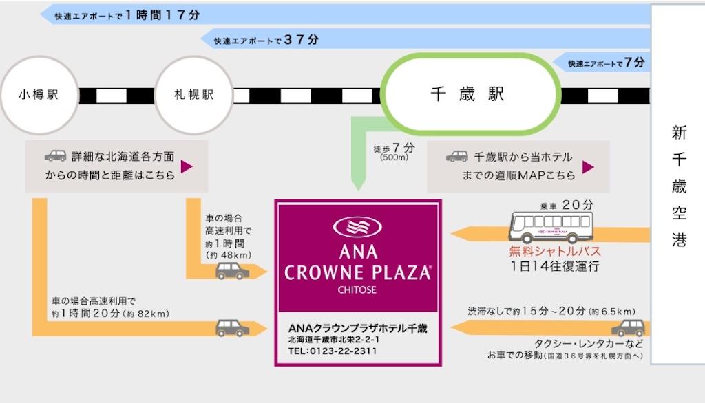 f:id:shingo-sakuragi:20181124224804j:image