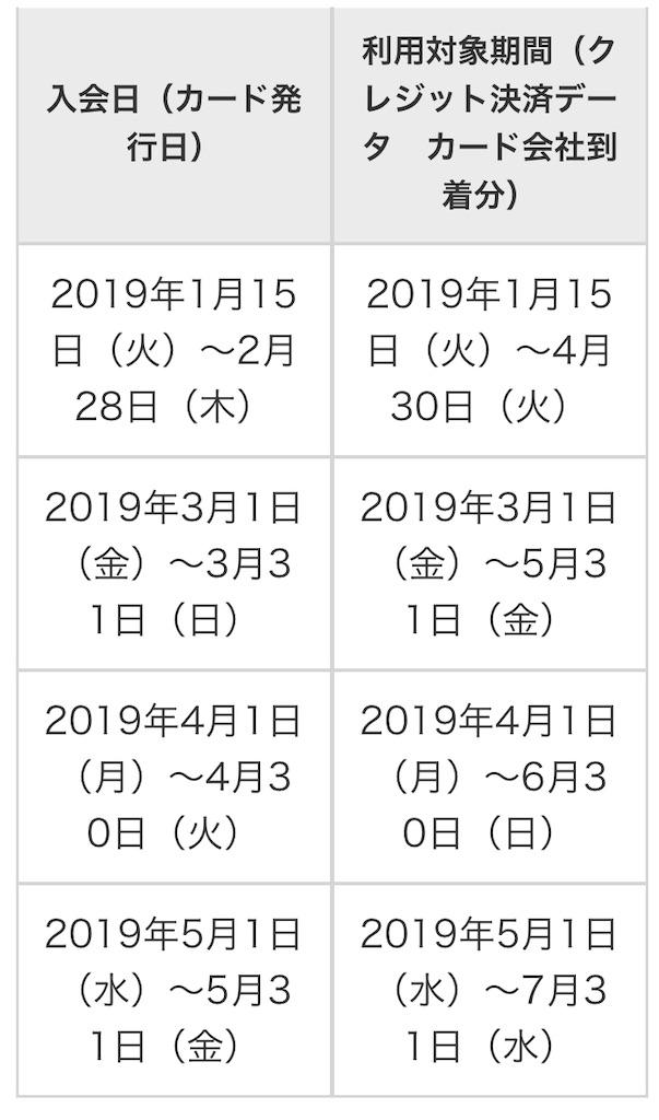 f:id:shingo-sakuragi:20190117080244j:image