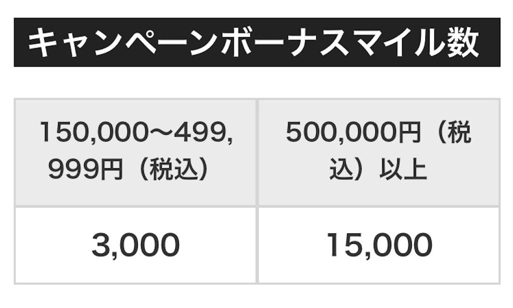 f:id:shingo-sakuragi:20190117080351j:image