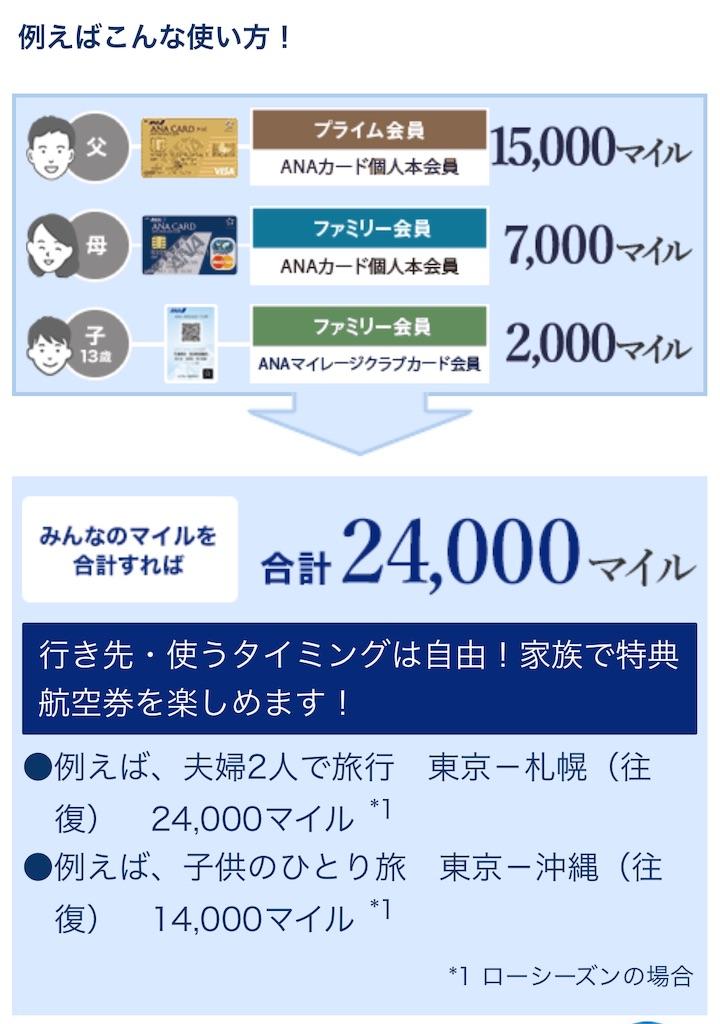 f:id:shingo-sakuragi:20190124081748j:image