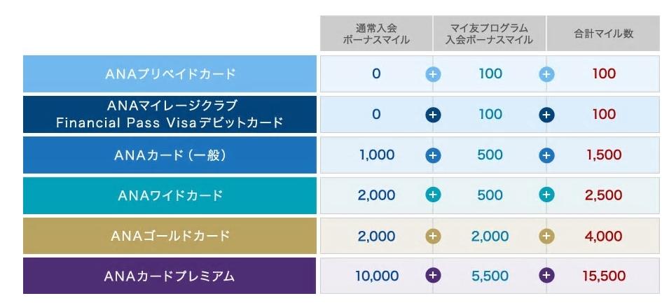 f:id:shingo-sakuragi:20190131121516p:plain