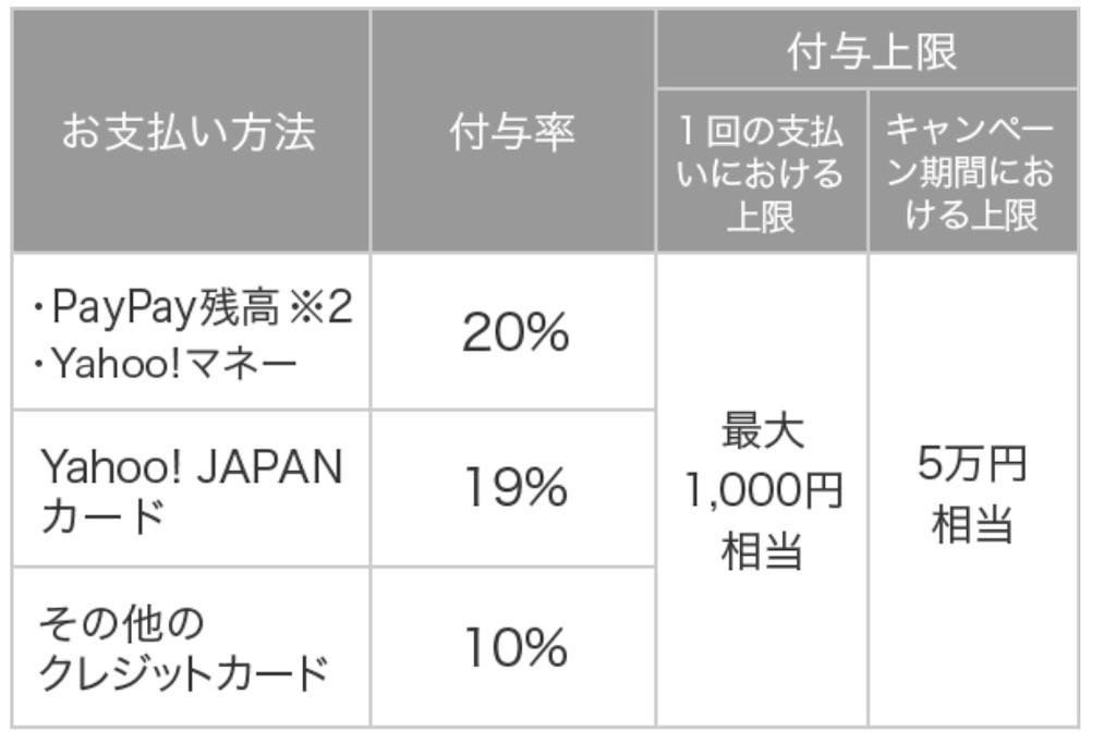 f:id:shingo-sakuragi:20190207005158j:image