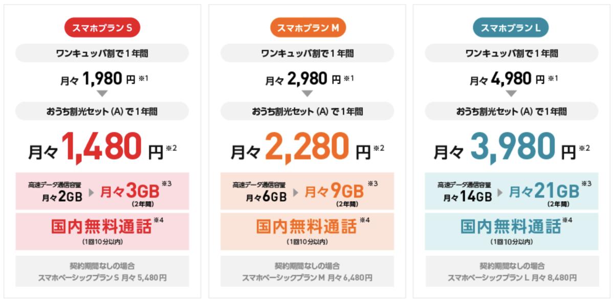 f:id:shingo-sakuragi:20190515010934p:plain