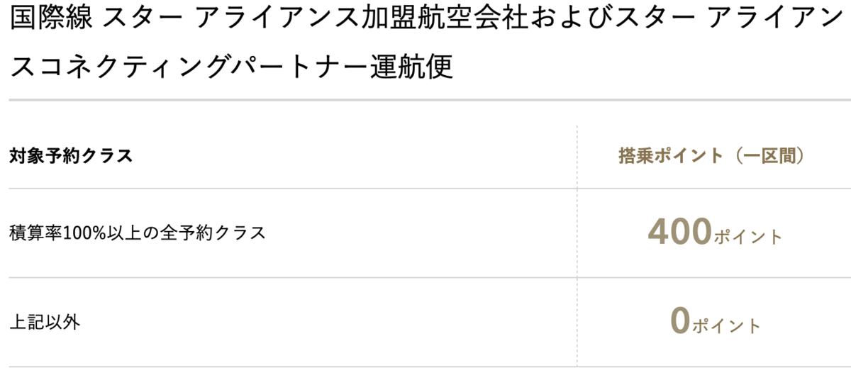 f:id:shingo-sakuragi:20190529225114p:plain