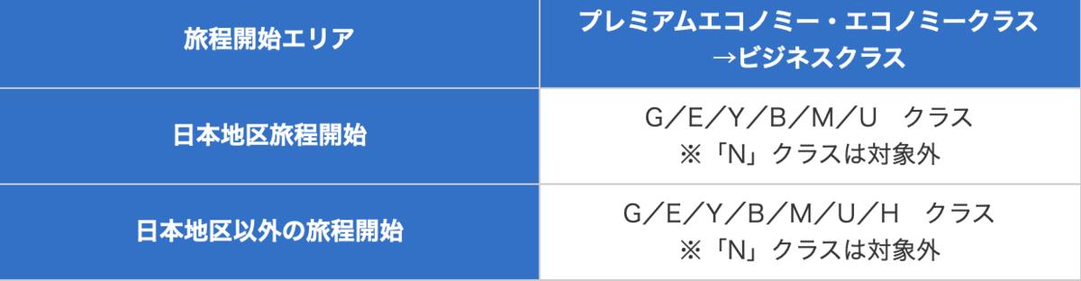 f:id:shingo-sakuragi:20190529231217p:plain