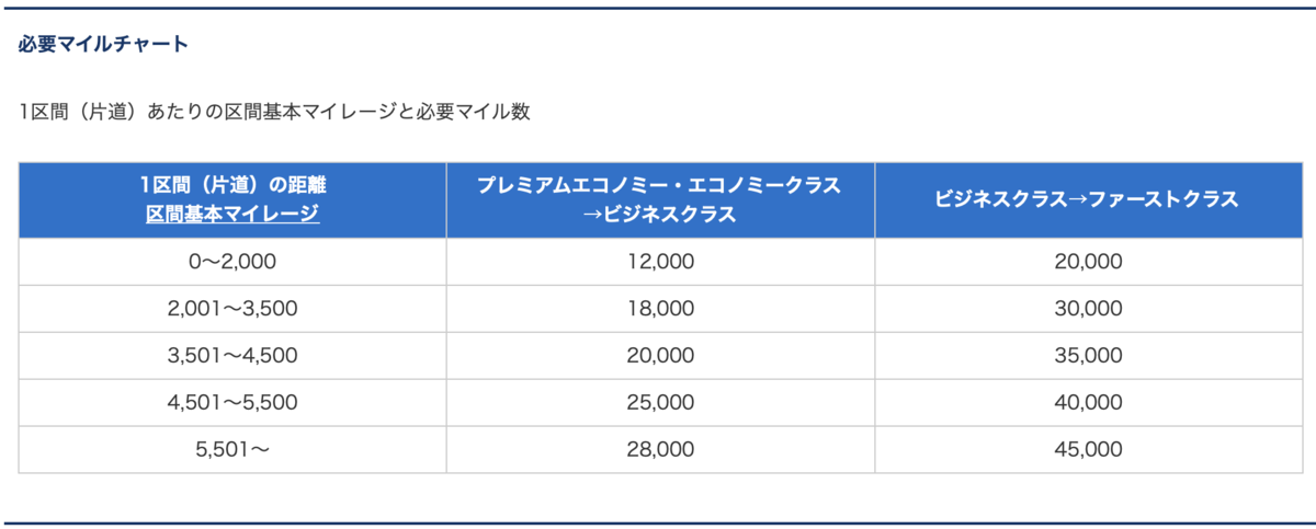 f:id:shingo-sakuragi:20190529231457p:plain