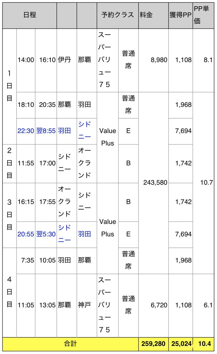 f:id:shingo-sakuragi:20190705234026p:plain