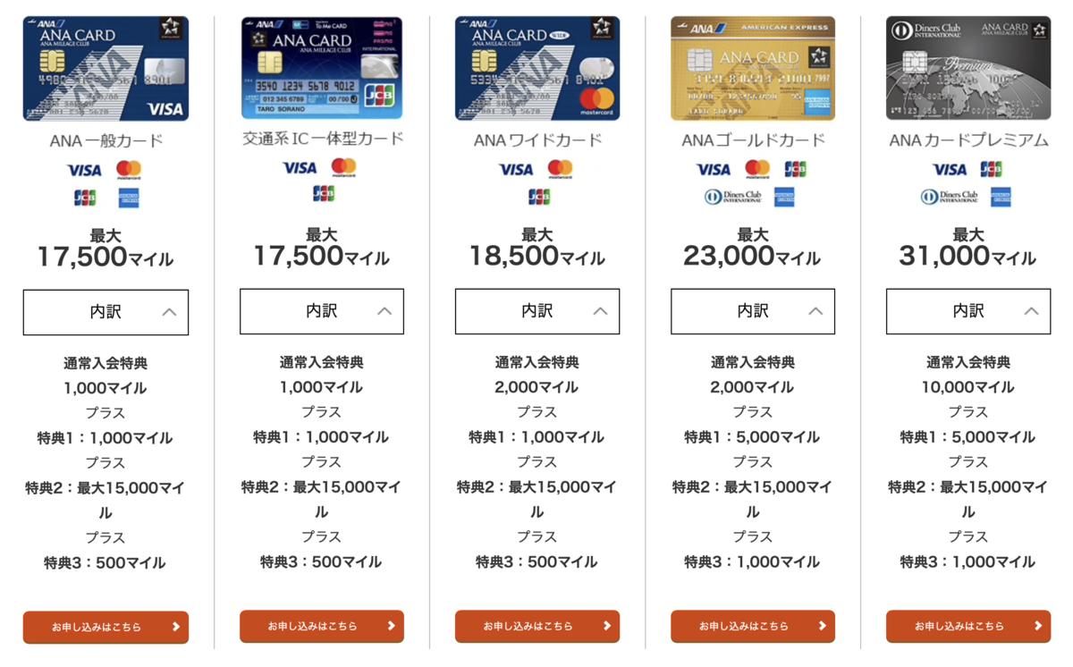 f:id:shingo-sakuragi:20190820030933p:plain