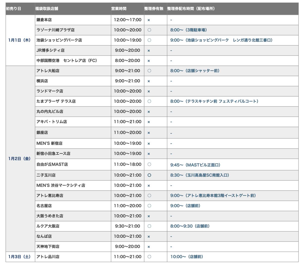 f:id:shingo-sakuragi:20191221074953p:plain