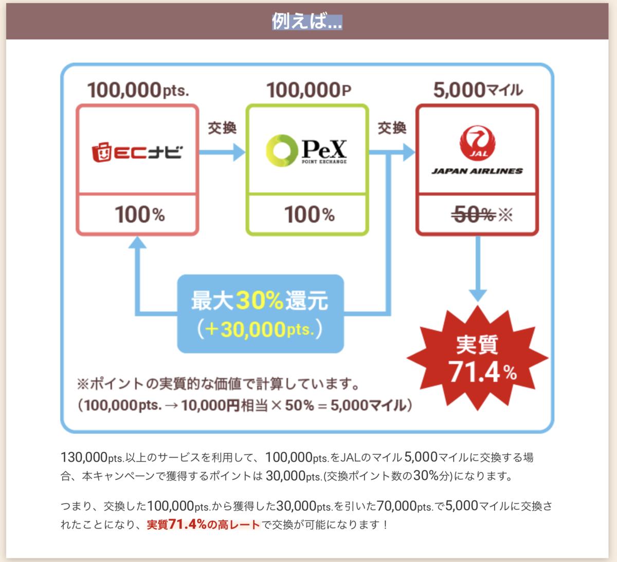 f:id:shingo-sakuragi:20200201073930p:plain